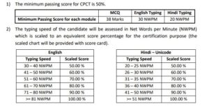 Typing Master and Typing Tips for CPCT Typing | Soni Typing